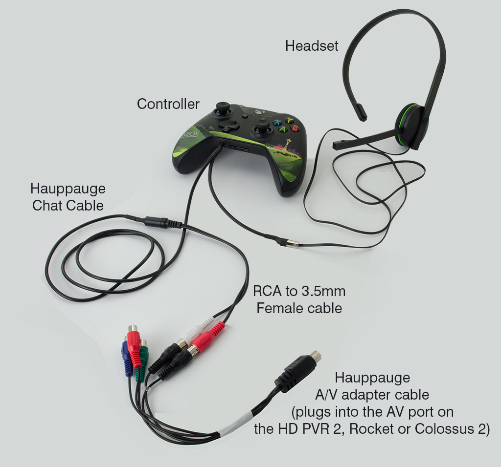 Hauppauge Uk Support Chat Cable Wiring Diagram For Usb Headset Adapter Click Here A Connection
