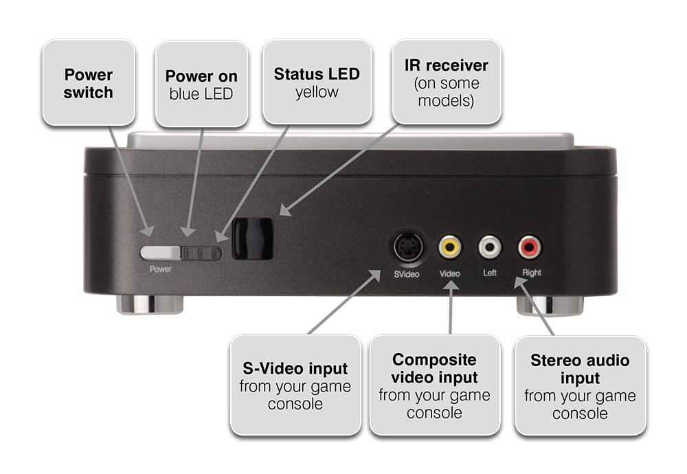 Hauppauge | HD PVR model 1212 HD Video Recorder