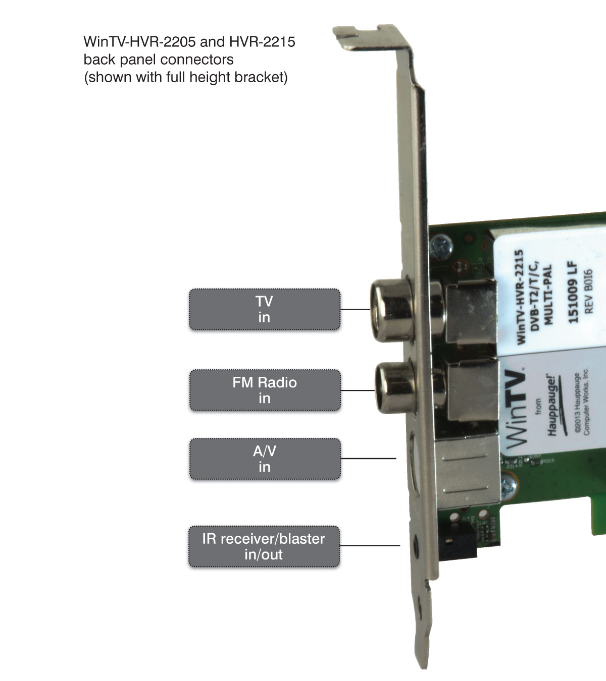 WinTV-HVR-2205 Board Product Description