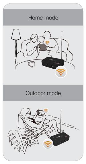myTV Wi-Fi Product Description